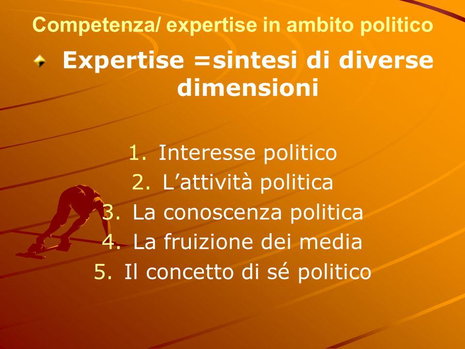 Competenza/ expertise in ambito politico