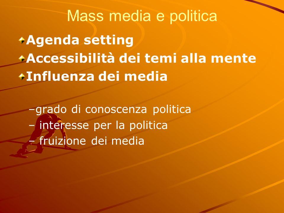 Mass media e politica Agenda setting Accessibilità dei temi alla mente