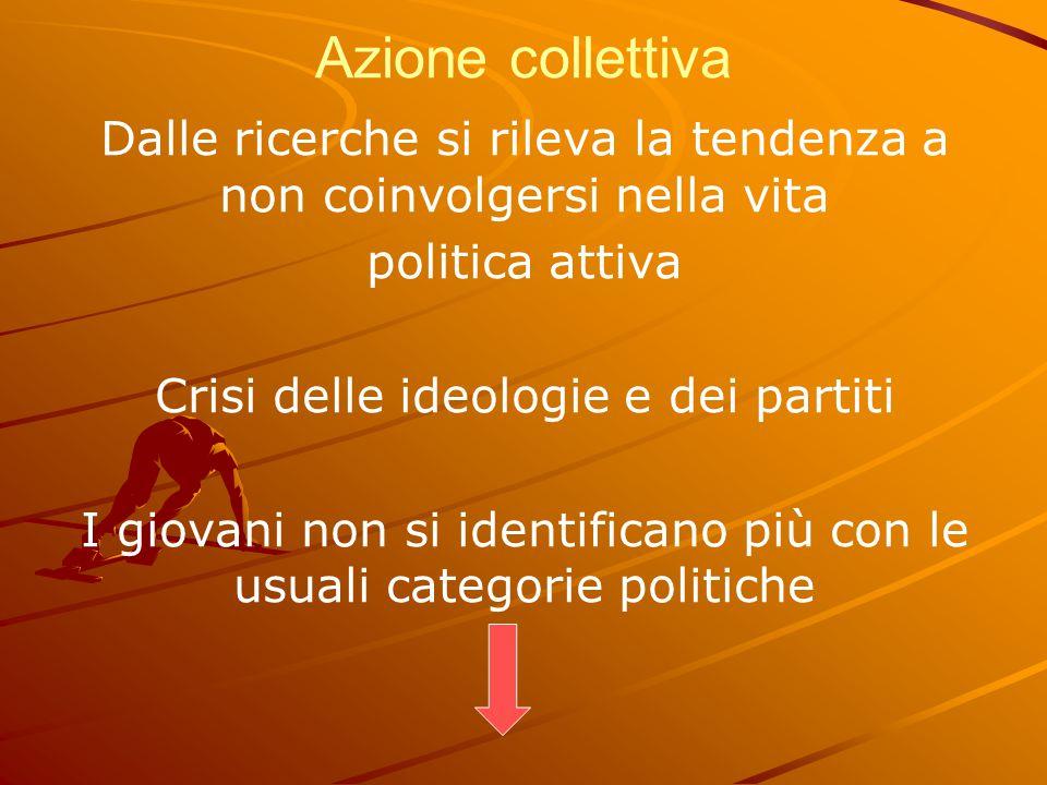 Azione collettiva Dalle ricerche si rileva la tendenza a non coinvolgersi nella vita. politica attiva.