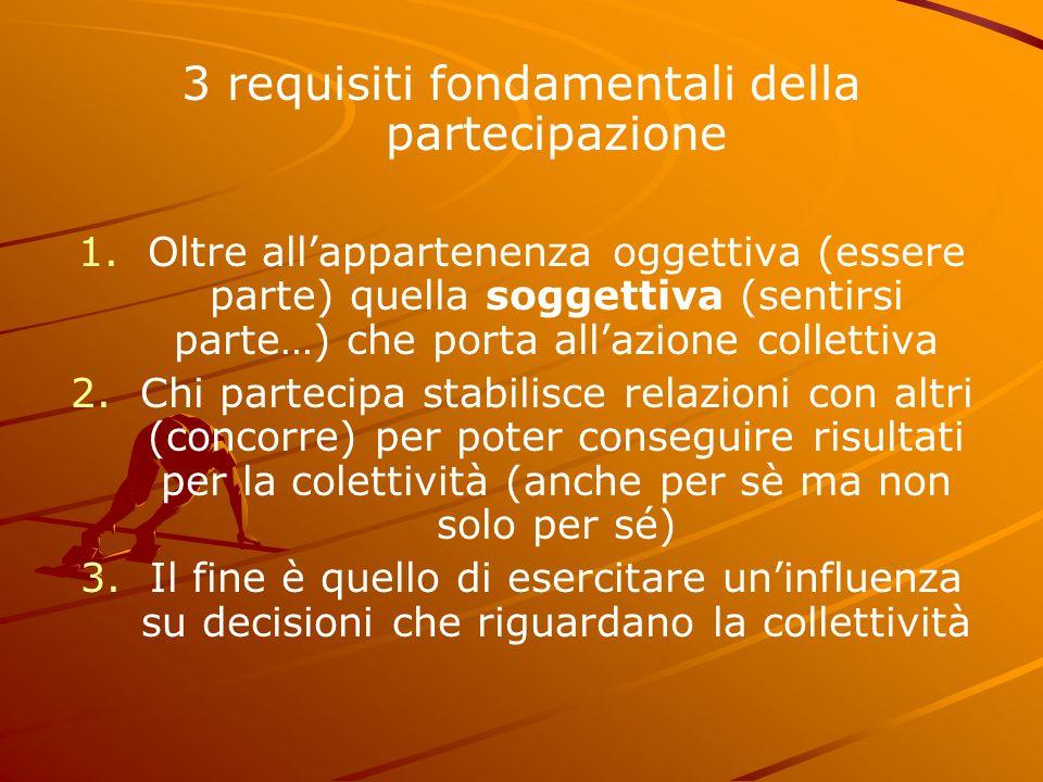 3 requisiti fondamentali della partecipazione