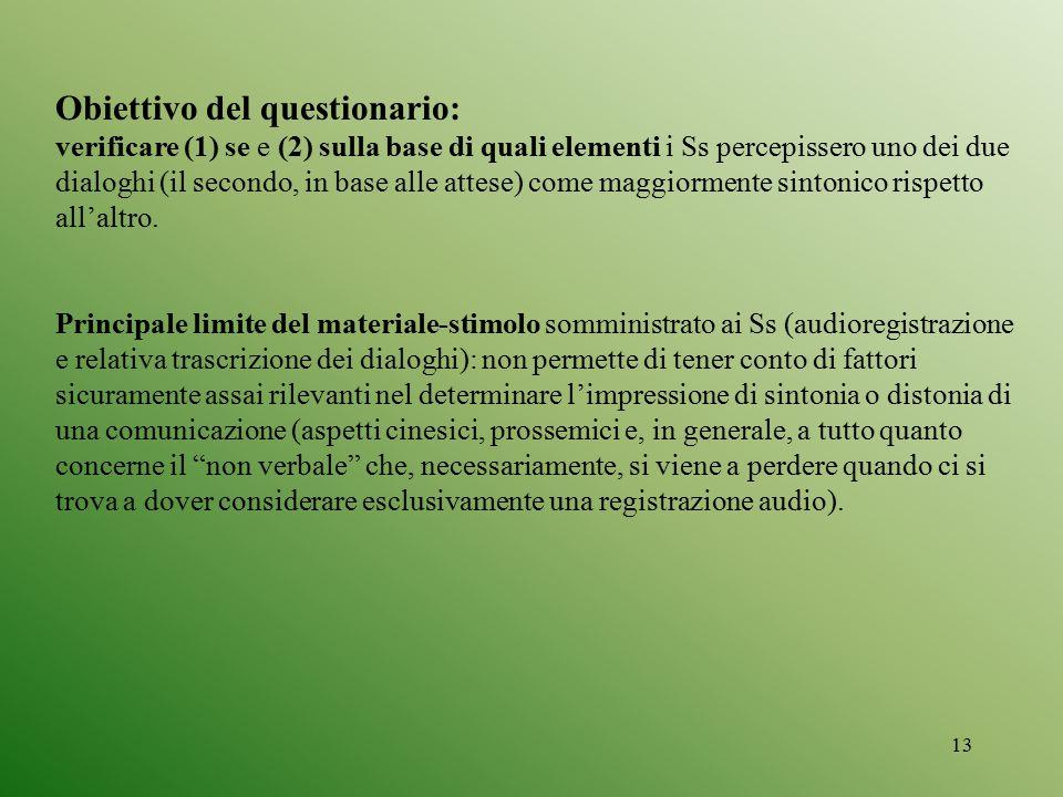 Obiettivo del questionario: