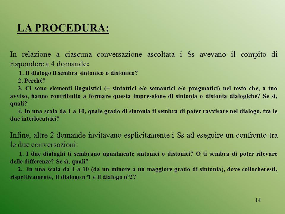 LA PROCEDURA: In relazione a ciascuna conversazione ascoltata i Ss avevano il compito di rispondere a 4 domande: