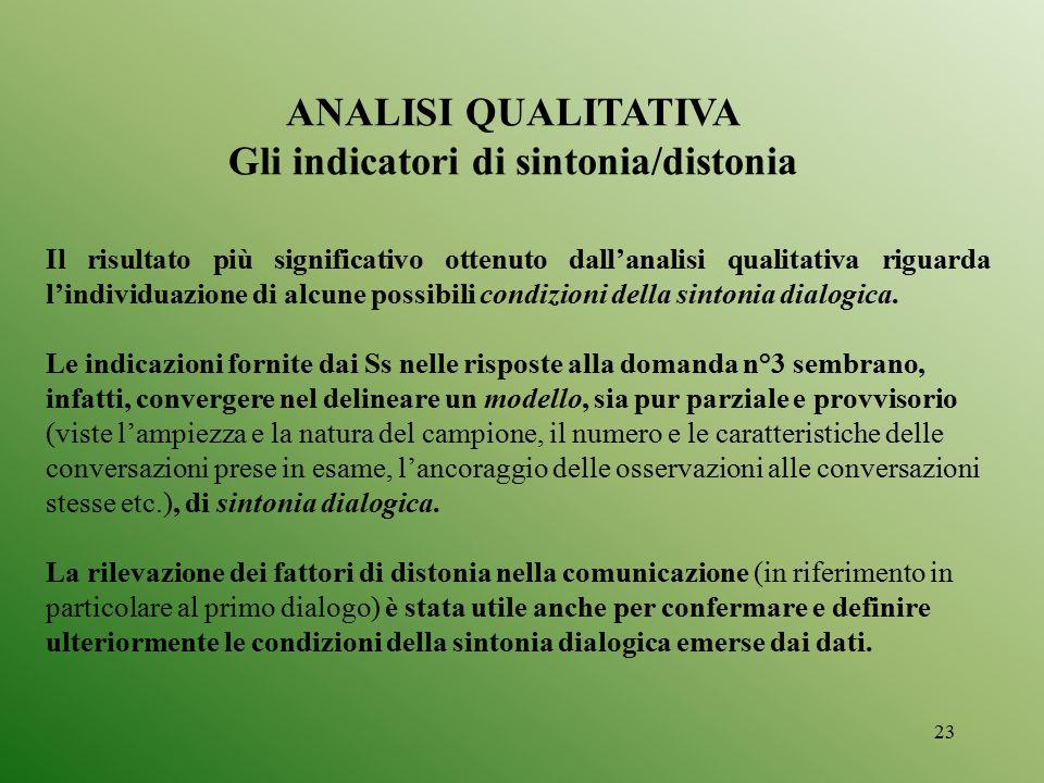ANALISI QUALITATIVA Gli indicatori di sintonia/distonia