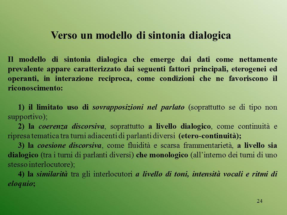 Verso un modello di sintonia dialogica