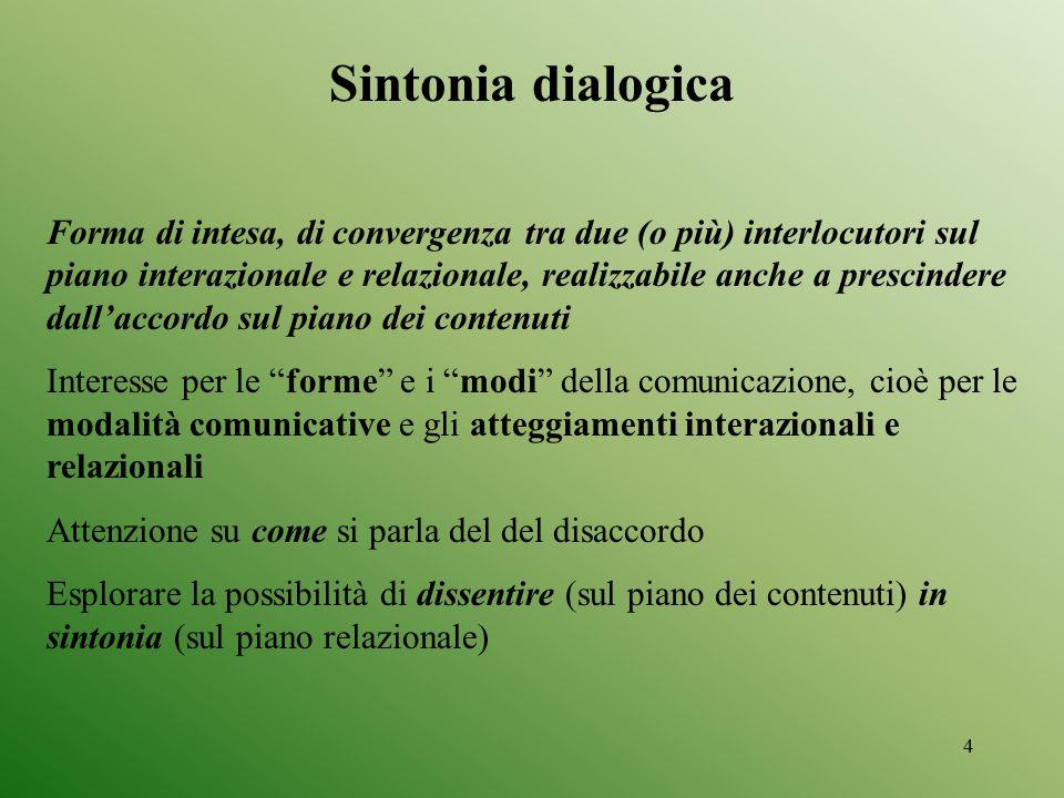 Sintonia dialogica