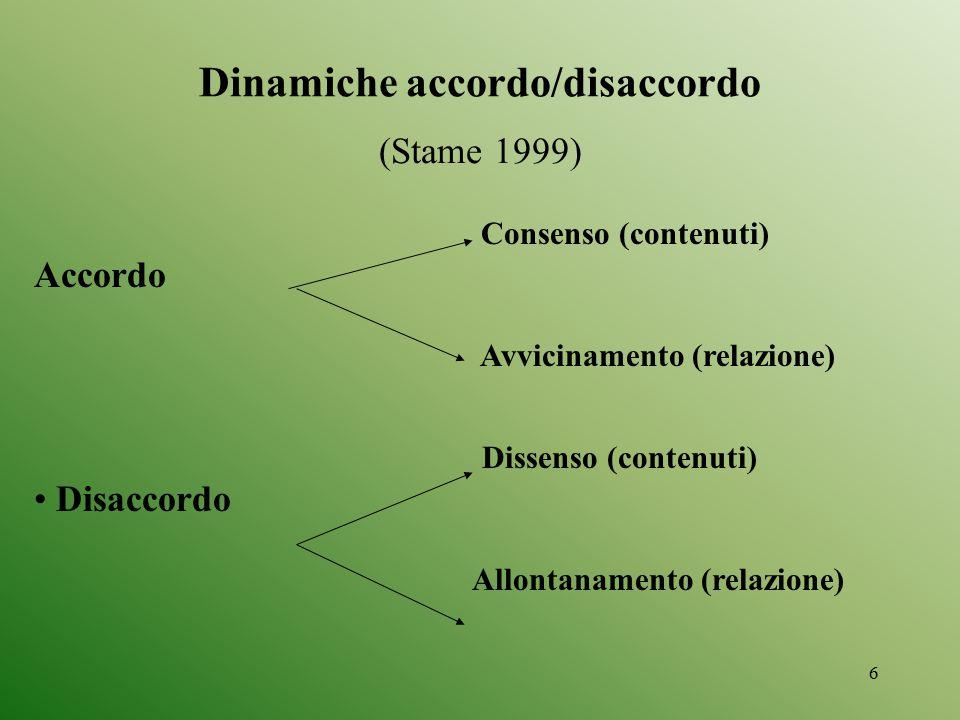 Dinamiche accordo/disaccordo