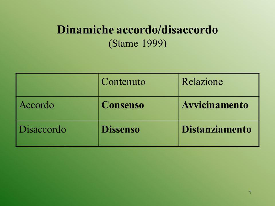 Dinamiche accordo/disaccordo (Stame 1999)