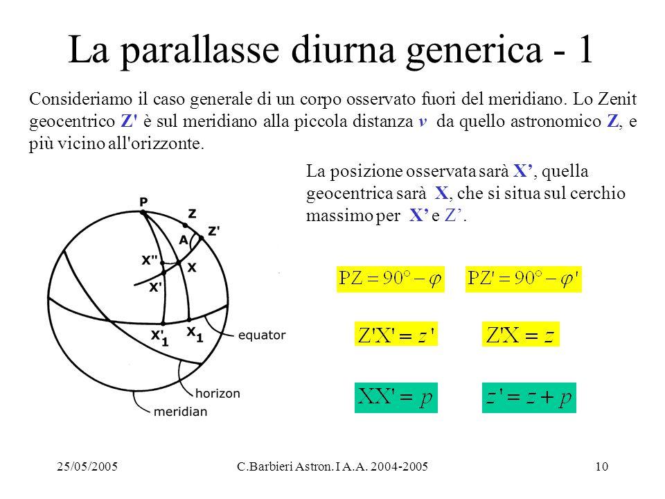 La parallasse diurna generica - 1