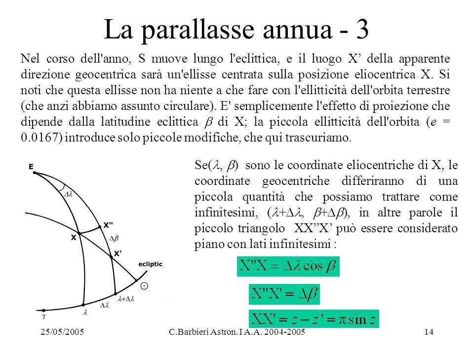 La parallasse annua - 3