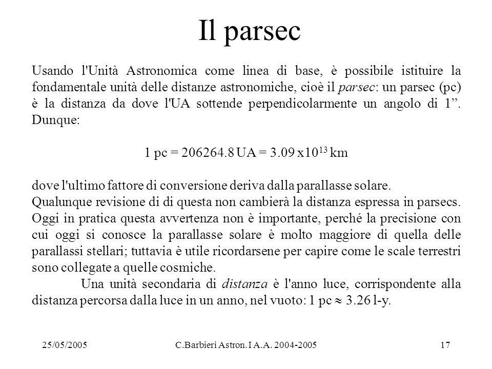 Il parsec
