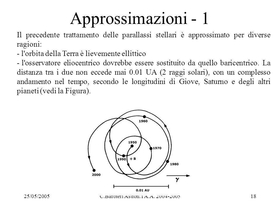 Approssimazioni - 1 Il precedente trattamento delle parallassi stellari è approssimato per diverse ragioni: