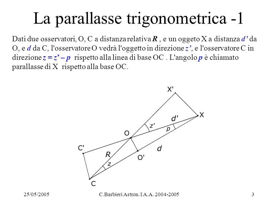 La parallasse trigonometrica -1