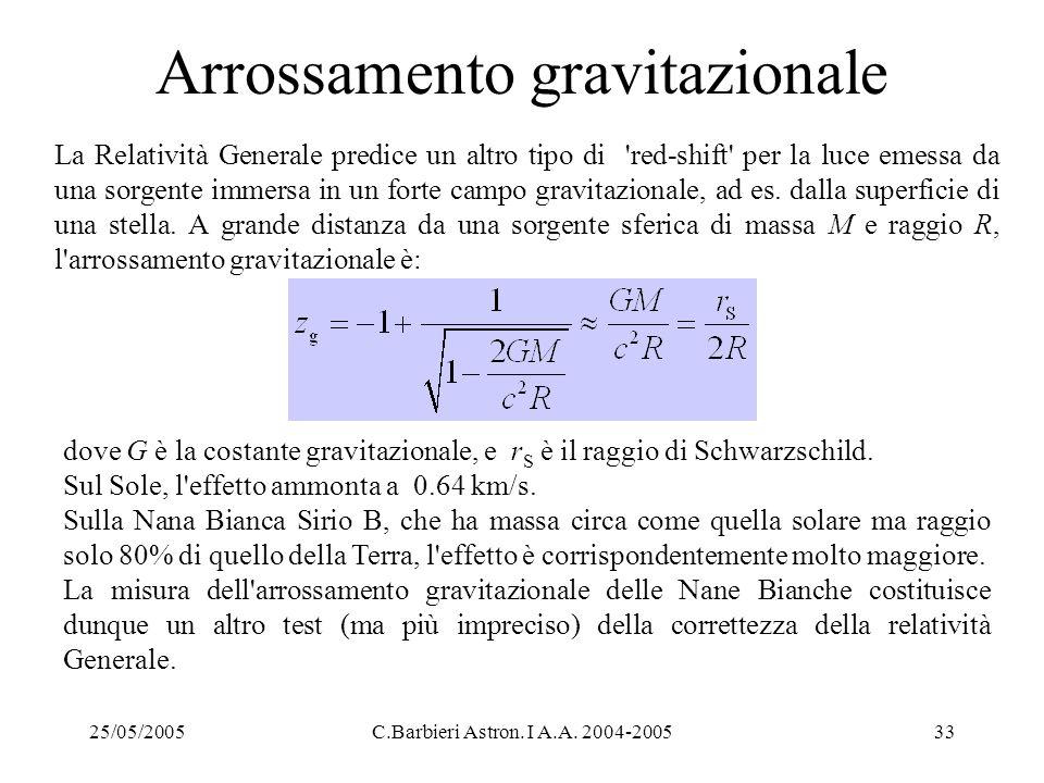 Arrossamento gravitazionale