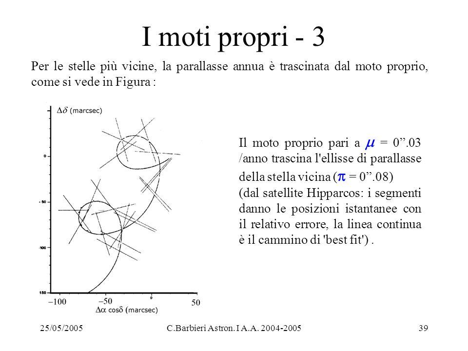 I moti propri - 3 Per le stelle più vicine, la parallasse annua è trascinata dal moto proprio, come si vede in Figura :