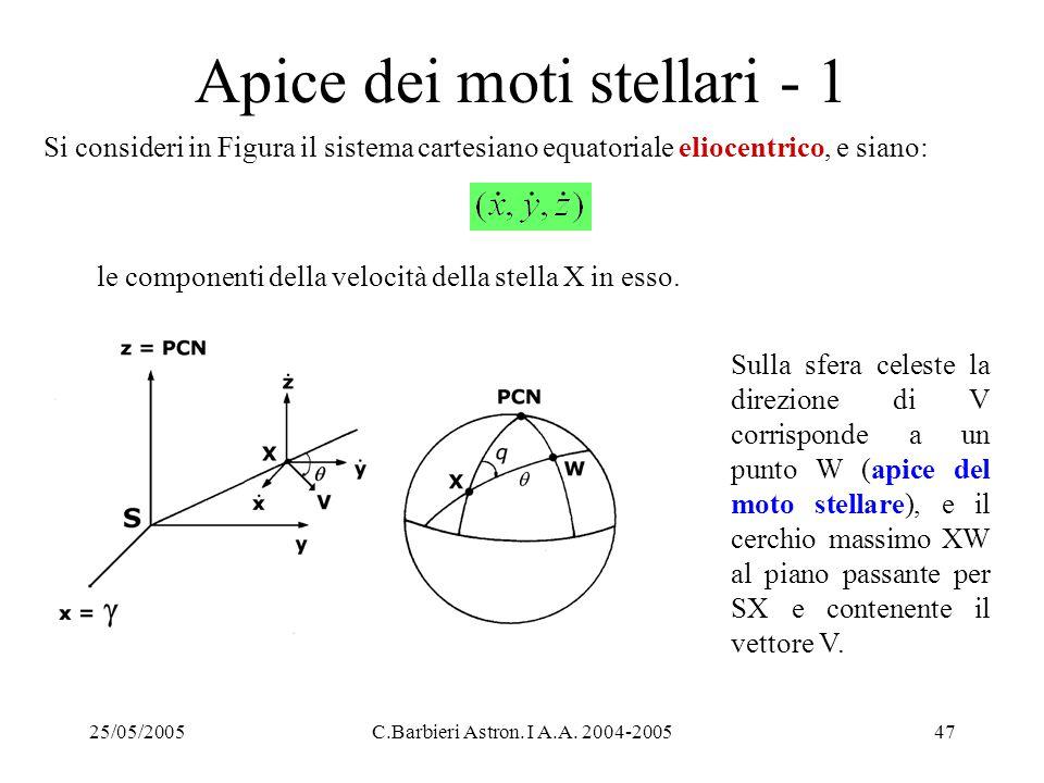 Apice dei moti stellari - 1