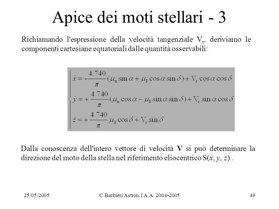 Apice dei moti stellari - 3