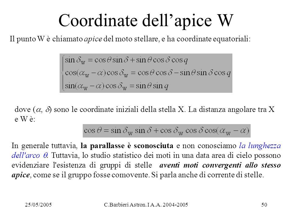 Coordinate dell'apice W