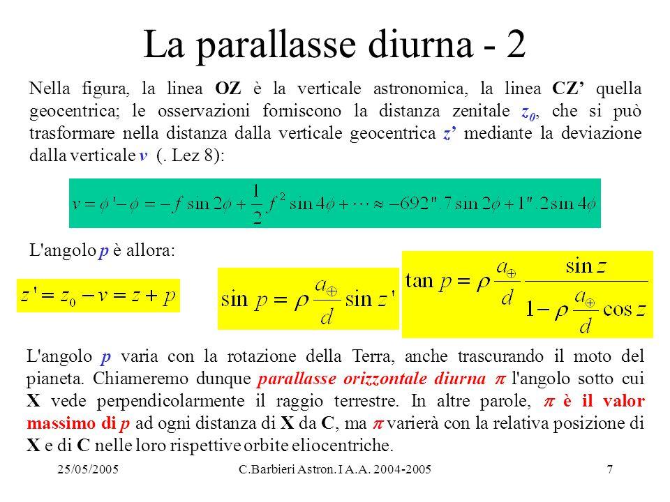 La parallasse diurna - 2