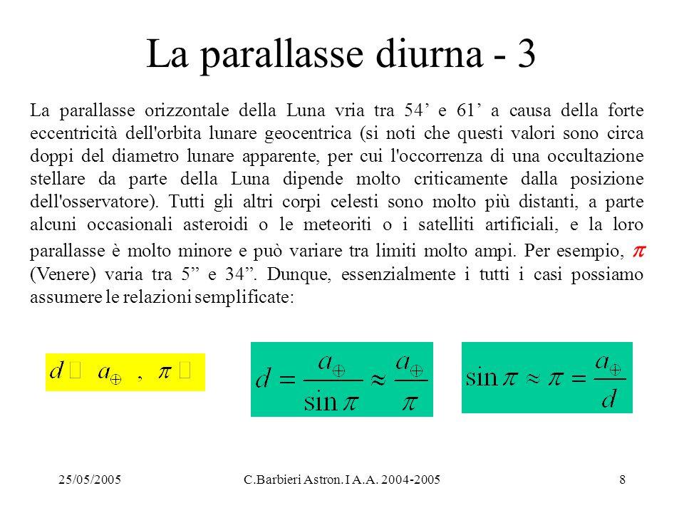 La parallasse diurna - 3