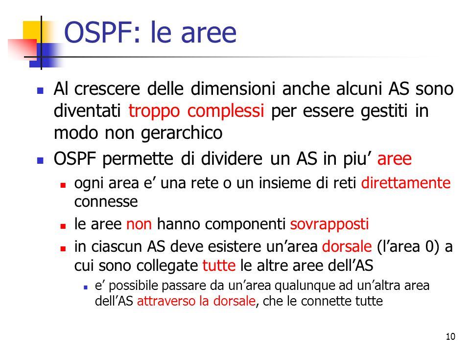 OSPF: le aree Al crescere delle dimensioni anche alcuni AS sono diventati troppo complessi per essere gestiti in modo non gerarchico.