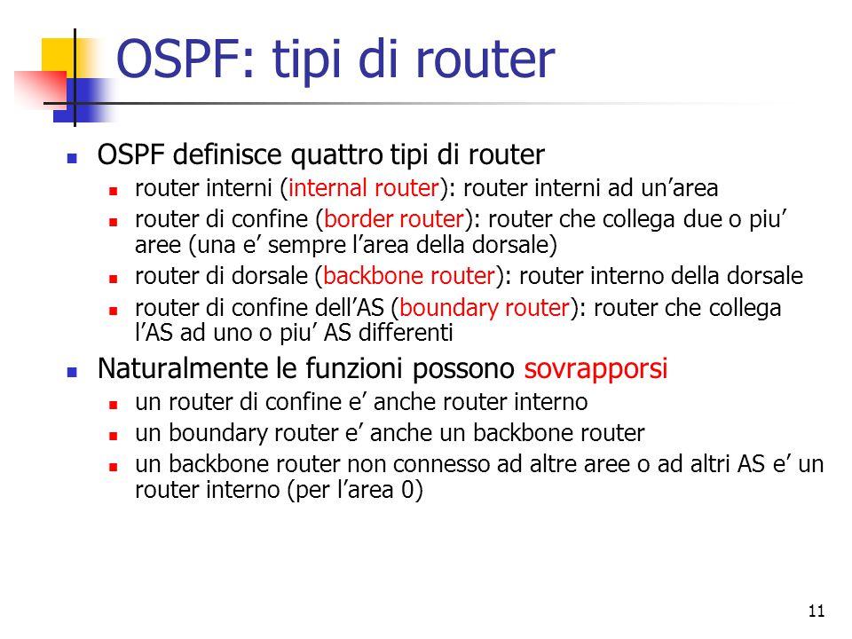 OSPF: tipi di router OSPF definisce quattro tipi di router