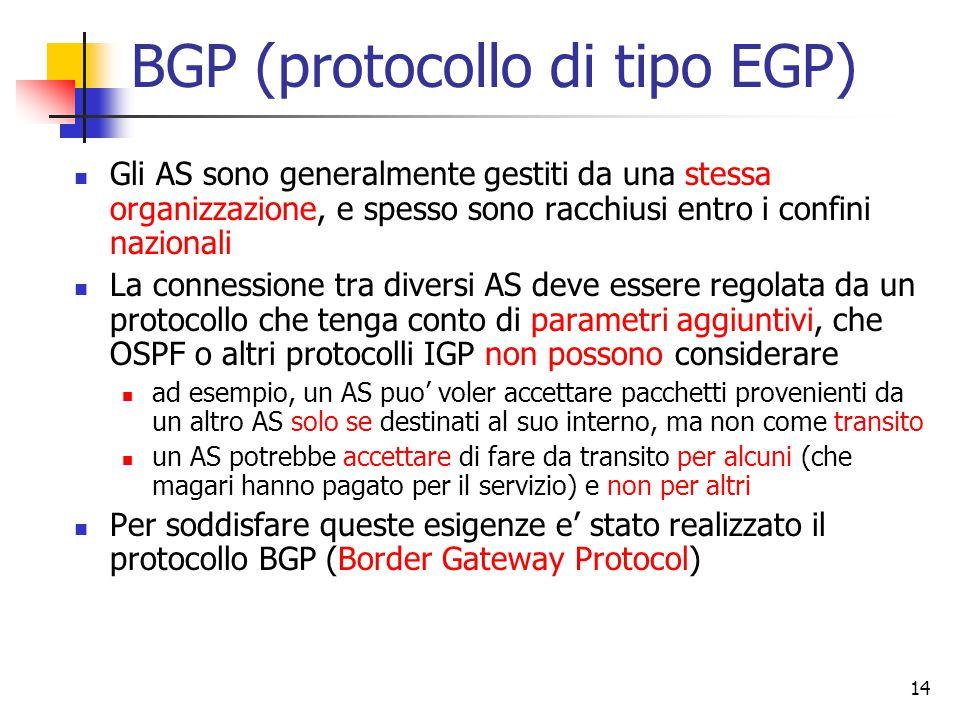 BGP (protocollo di tipo EGP)