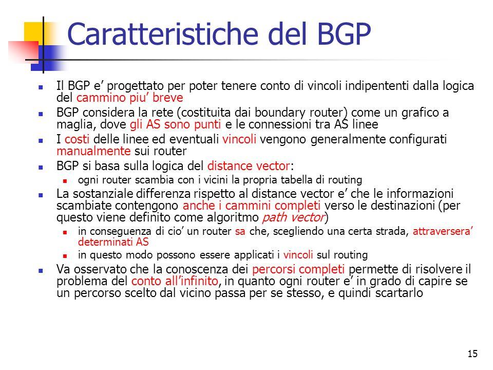 Caratteristiche del BGP
