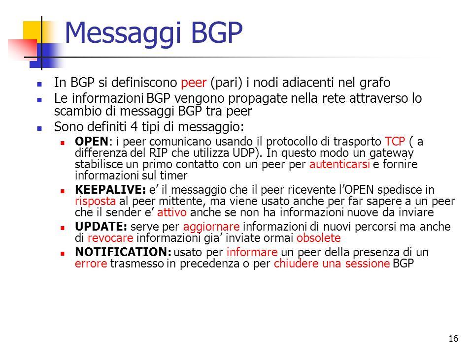 Messaggi BGP In BGP si definiscono peer (pari) i nodi adiacenti nel grafo.