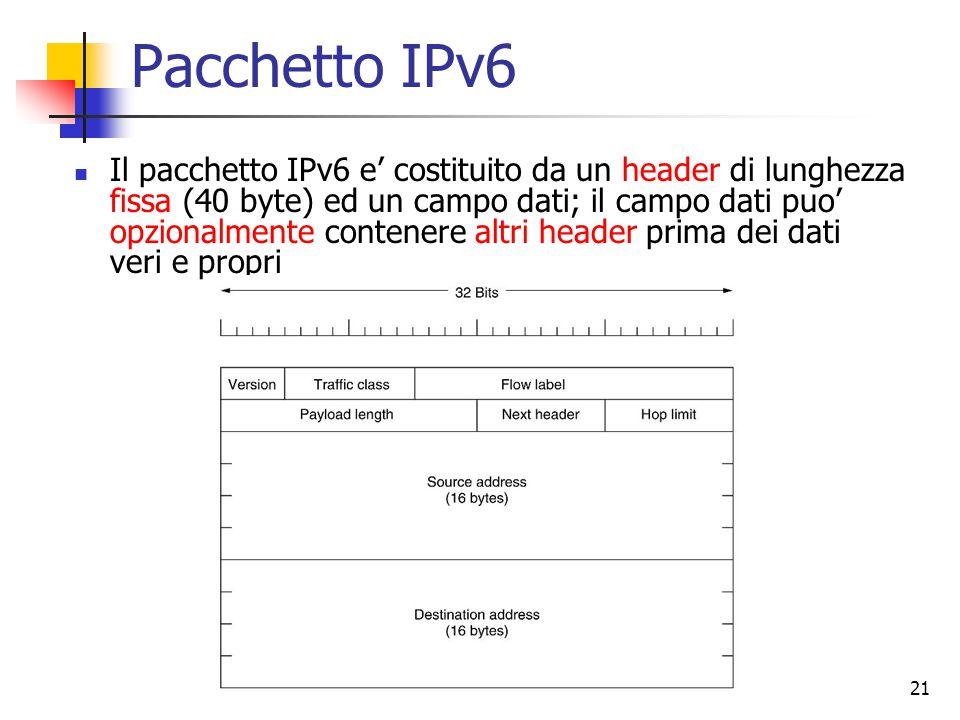 Pacchetto IPv6