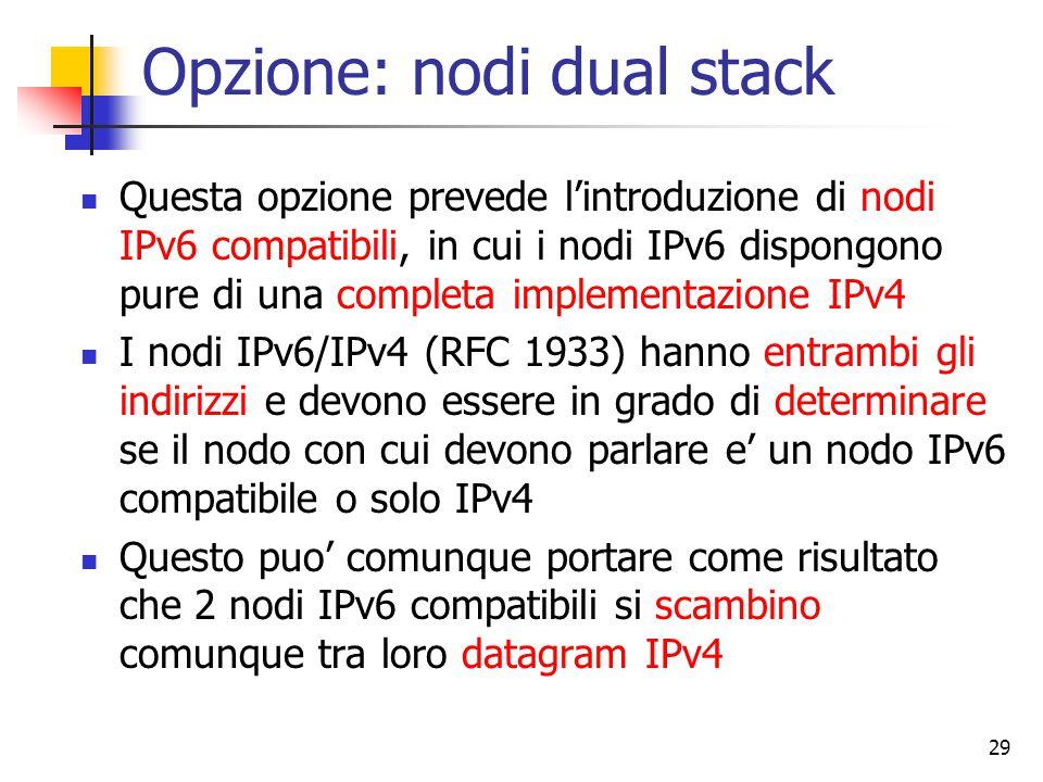Opzione: nodi dual stack
