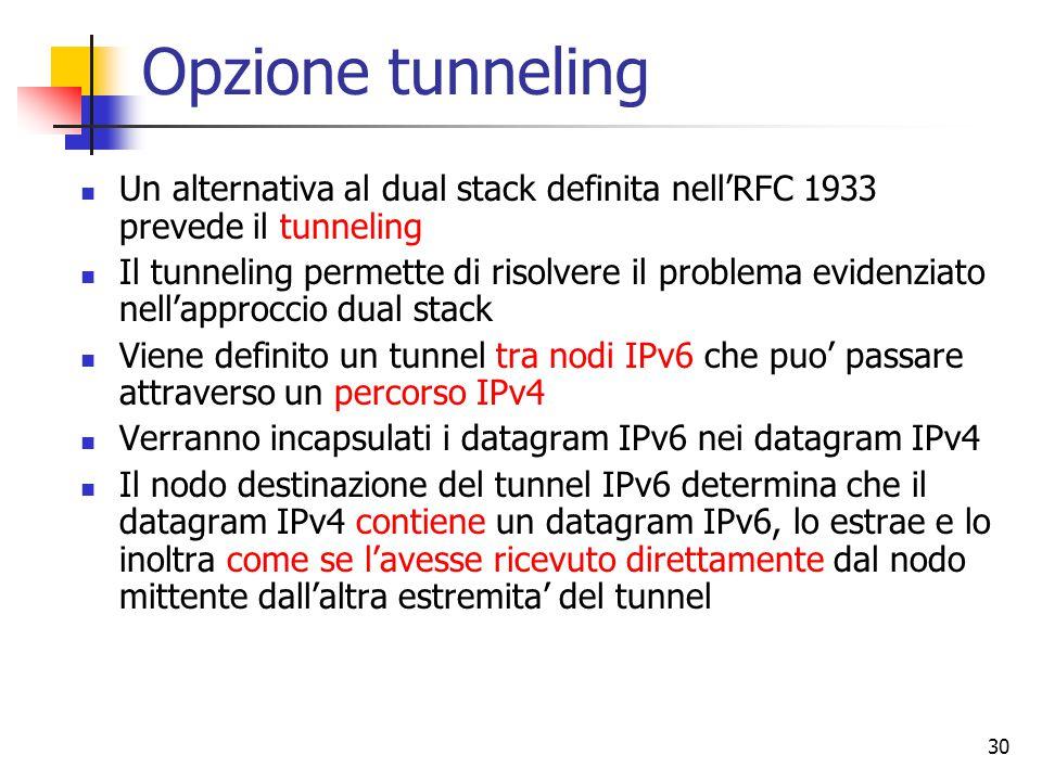 Opzione tunneling Un alternativa al dual stack definita nell'RFC 1933 prevede il tunneling.