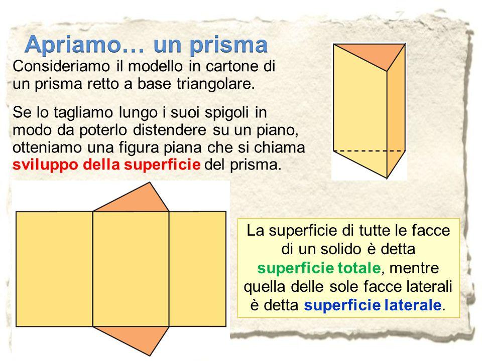 Apriamo… un prisma Consideriamo il modello in cartone di un prisma retto a base triangolare.