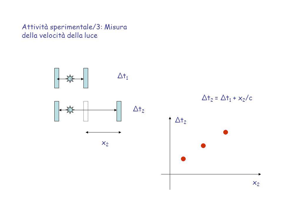 Attività sperimentale/3: Misura della velocità della luce