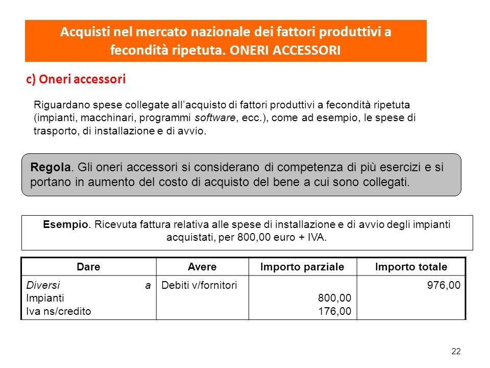 Acquisti nel mercato nazionale dei fattori produttivi a fecondità ripetuta. ONERI ACCESSORI