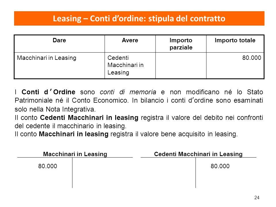 Leasing – Conti d'ordine: stipula del contratto
