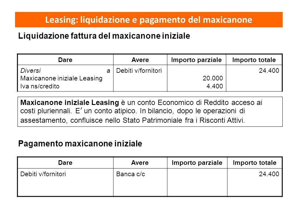 Leasing: liquidazione e pagamento del maxicanone