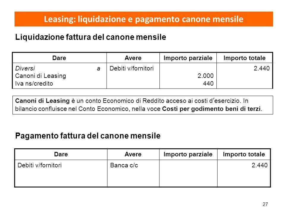 Leasing: liquidazione e pagamento canone mensile