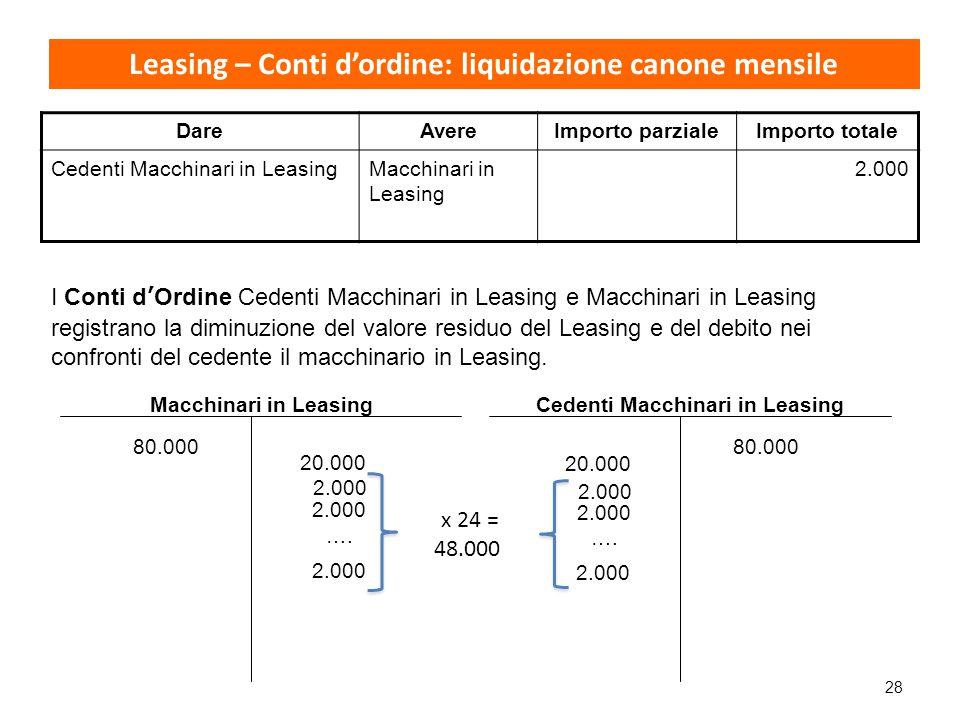 Leasing – Conti d'ordine: liquidazione canone mensile