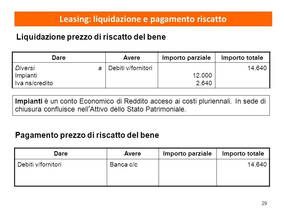 Leasing: liquidazione e pagamento riscatto
