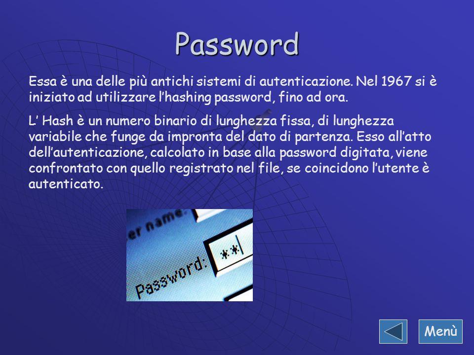 Password Essa è una delle più antichi sistemi di autenticazione. Nel 1967 si è iniziato ad utilizzare l'hashing password, fino ad ora.