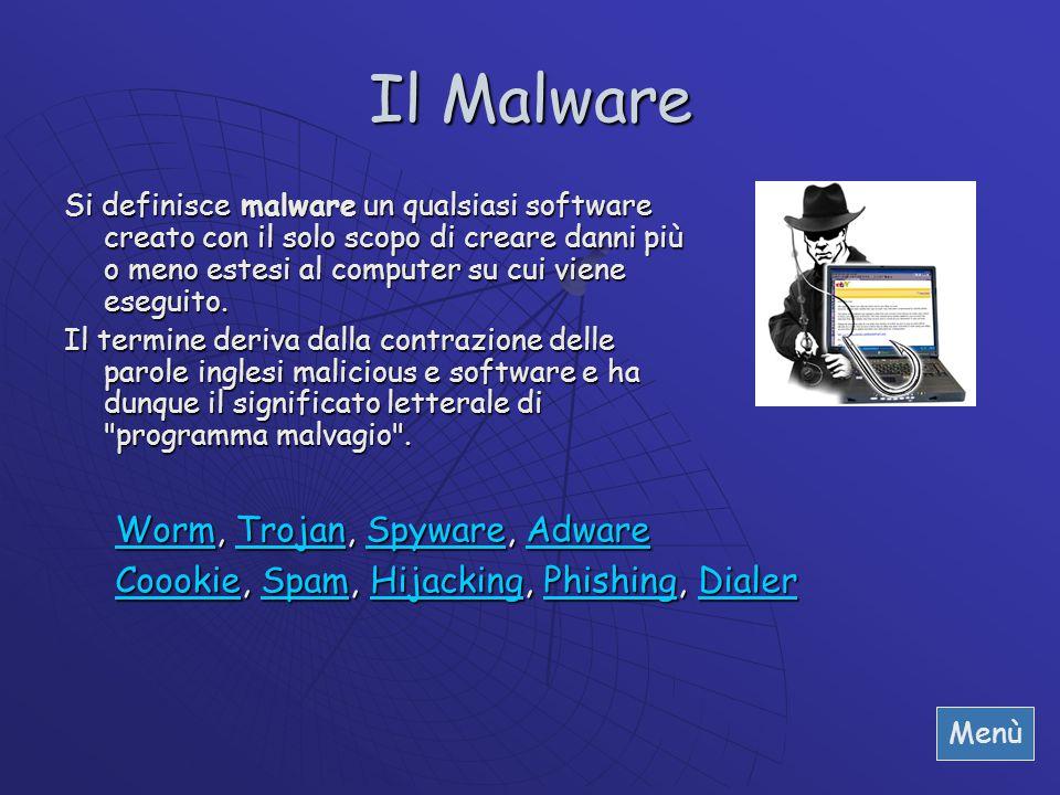 Il Malware Worm, Trojan, Spyware, Adware