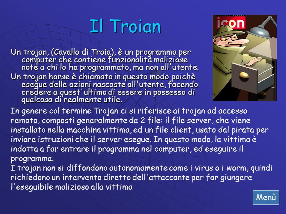 Il Troian