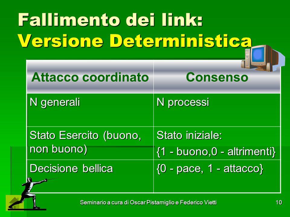 Fallimento dei link: Versione Deterministica
