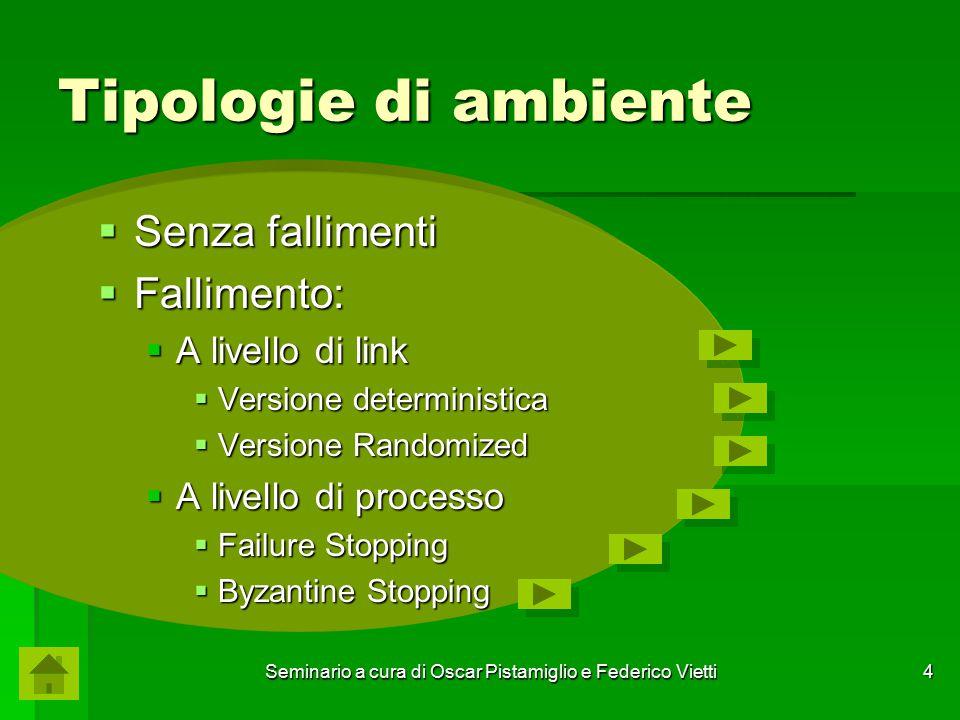 Seminario a cura di Oscar Pistamiglio e Federico Vietti