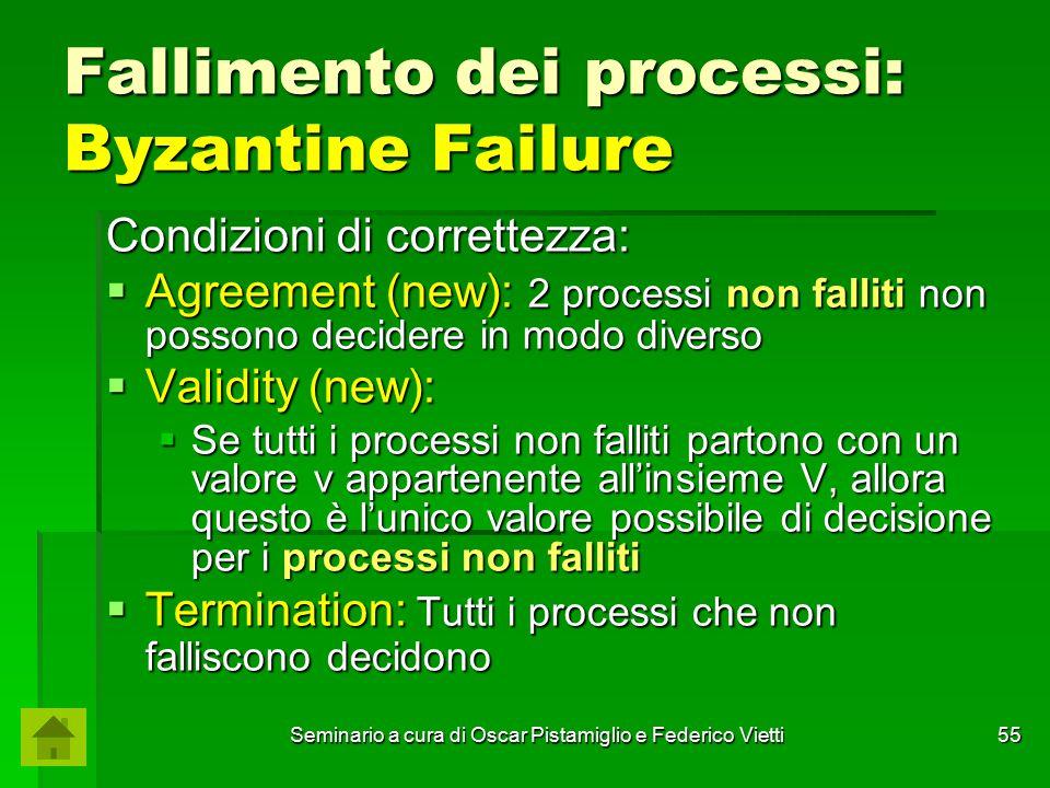 Fallimento dei processi: Byzantine Failure