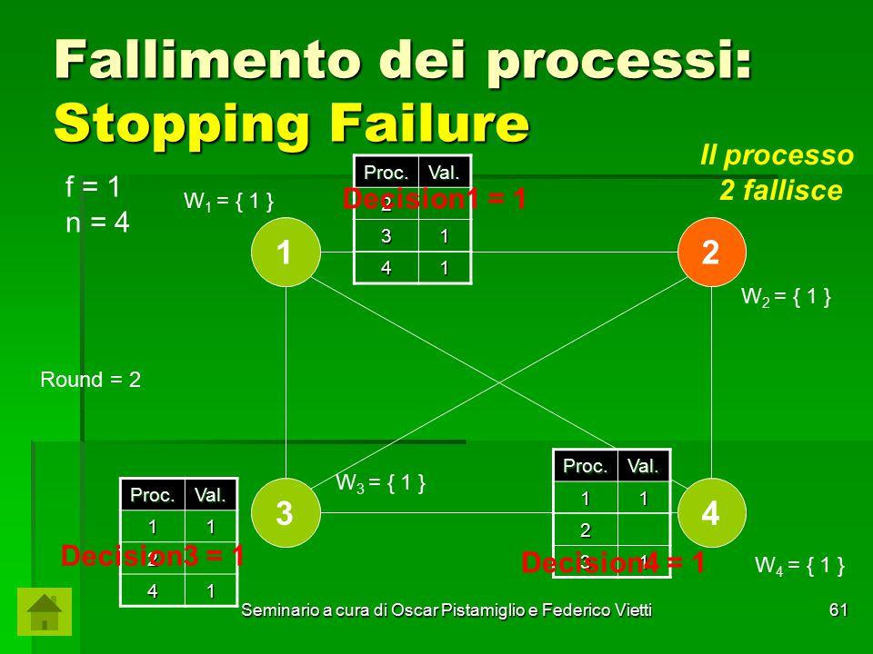 Fallimento dei processi: Stopping Failure