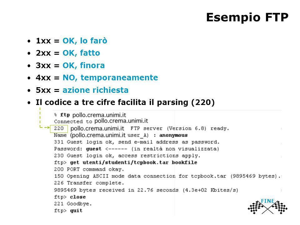Esempio FTP 1xx = OK, lo farò 2xx = OK, fatto 3xx = OK, finora