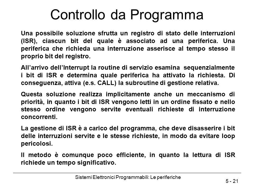 Controllo da Programma