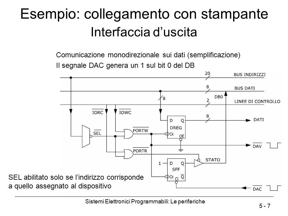 Esempio: collegamento con stampante