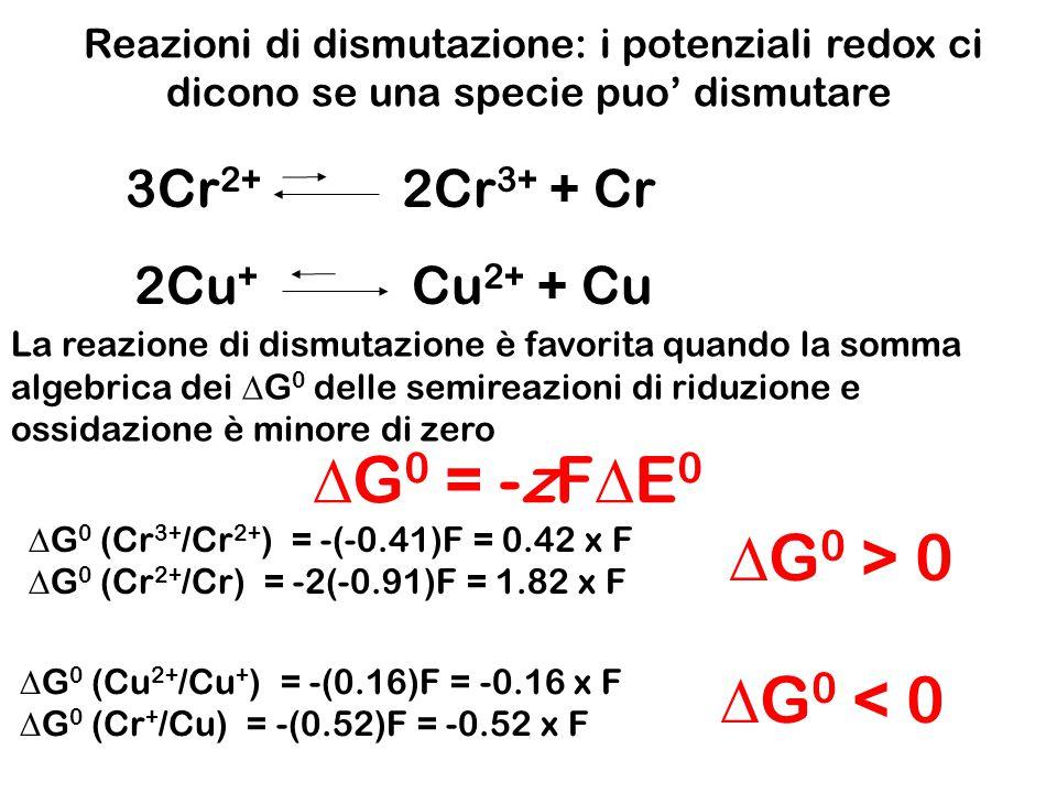 DG0 = -zFDE0 DG0 > 0 DG0 < 0 3Cr2+ 2Cr3+ + Cr 2Cu+ Cu2+ + Cu
